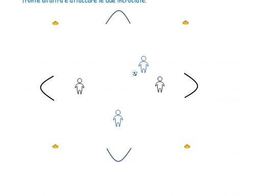 2 vs 2 a porte incrociate + varianti