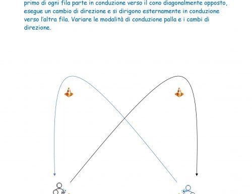 Guida della palla a x con cambio fila